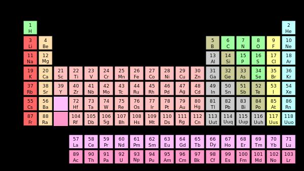 a que no recuerdas quin invent la tabla peridica - Quien Elaboro La Tabla Periodica De Los Elementos Quimicos