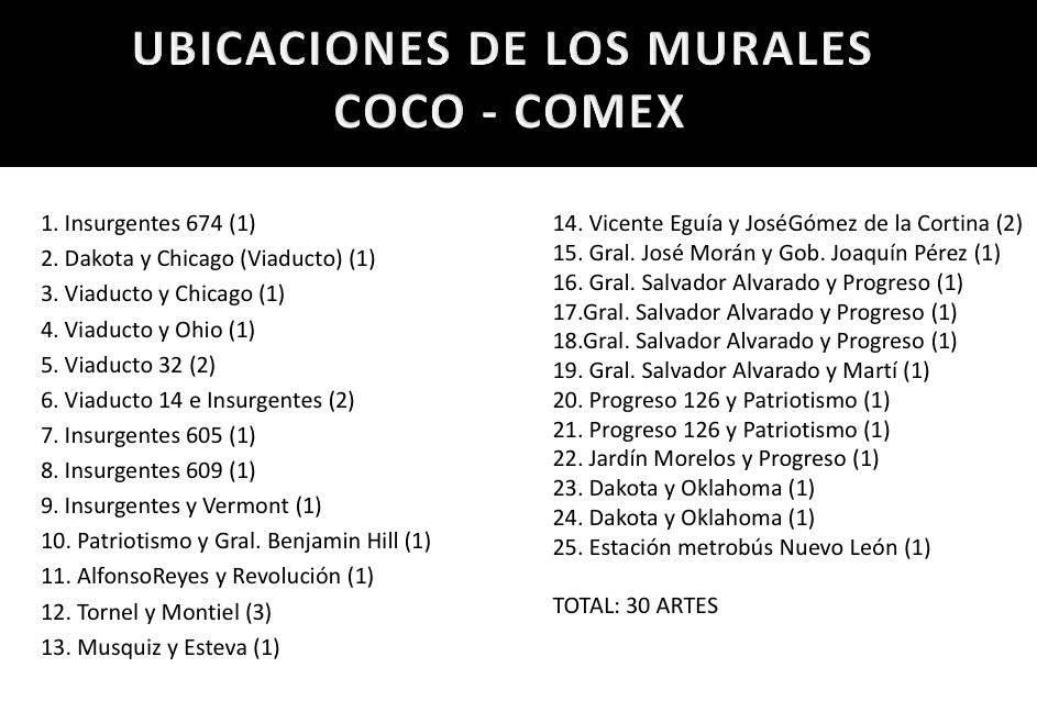 Murales de COCO invaden la CDMX